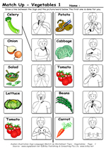 photograph relating to Baby Sign Language Australia Free Printable Chart known as \u003e Auslan (Australian Indication Language) \u003e Prepared
