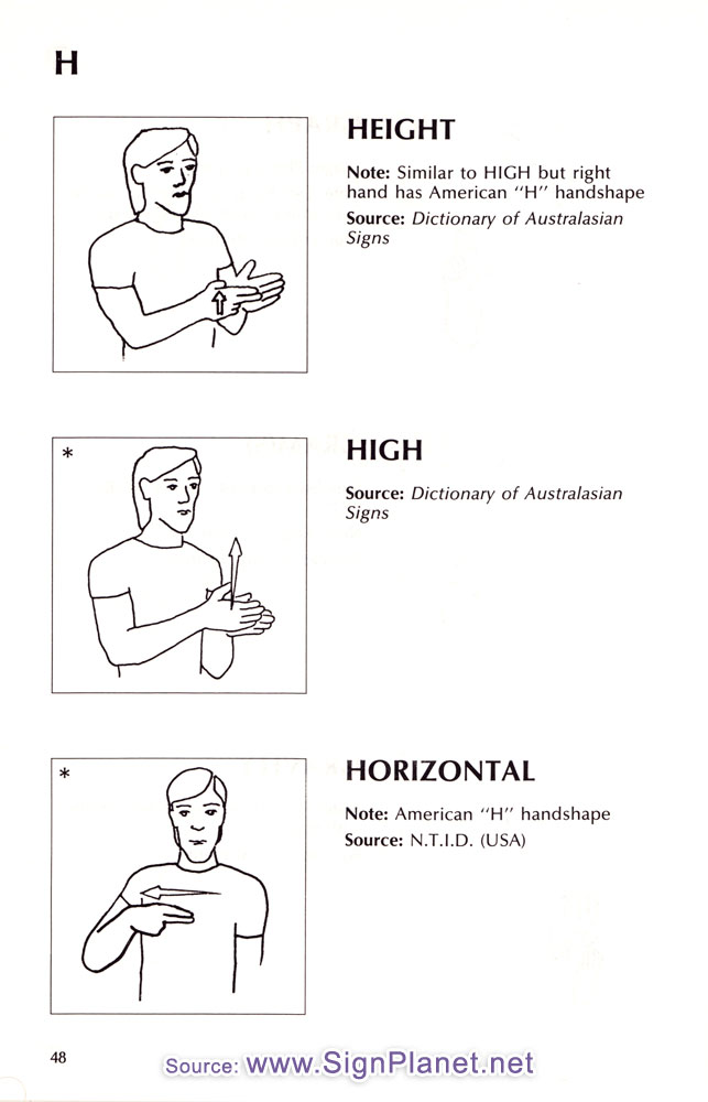 Deaf Sign Language Dictionary The signs and knowledge came